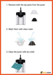 How To Clean Your Juicer